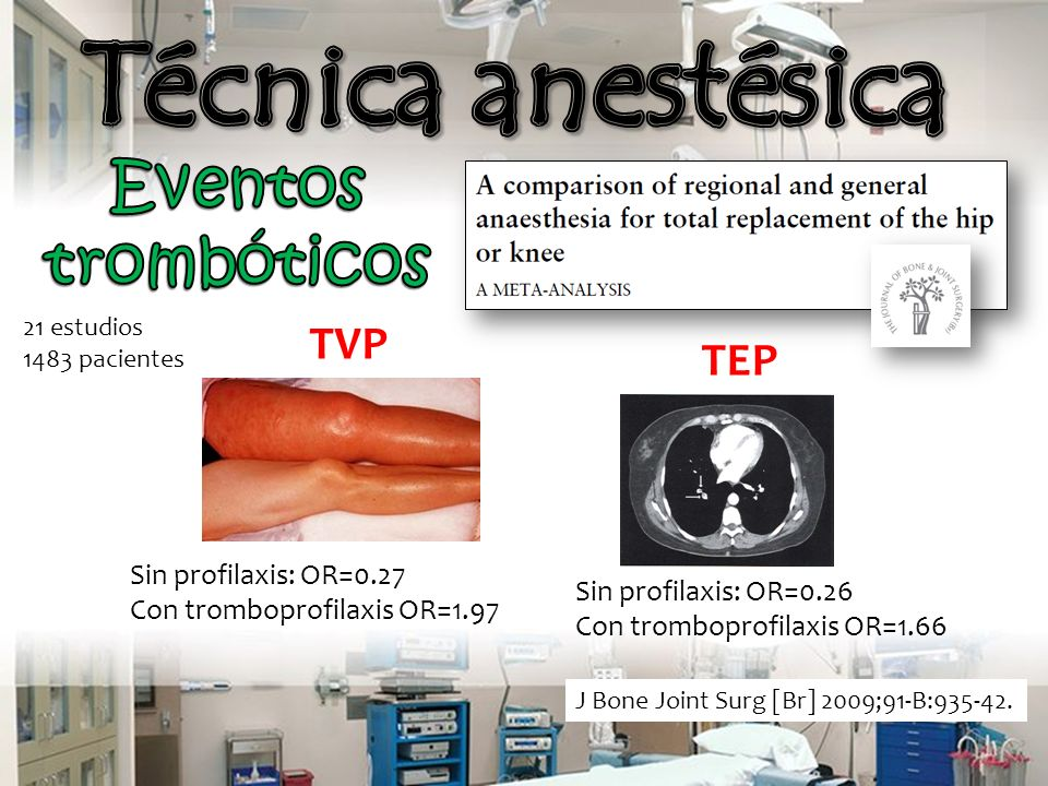 Técnica anestésica Eventos trombóticos TVP TEP Sin profilaxis: OR=0.27