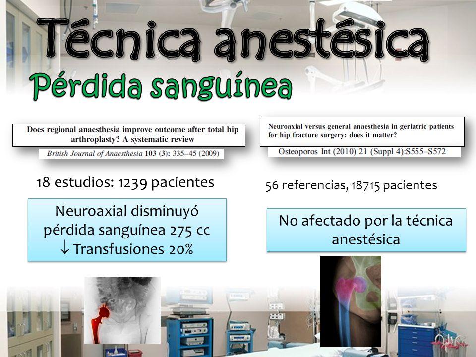 Técnica anestésica Pérdida sanguínea 18 estudios: 1239 pacientes