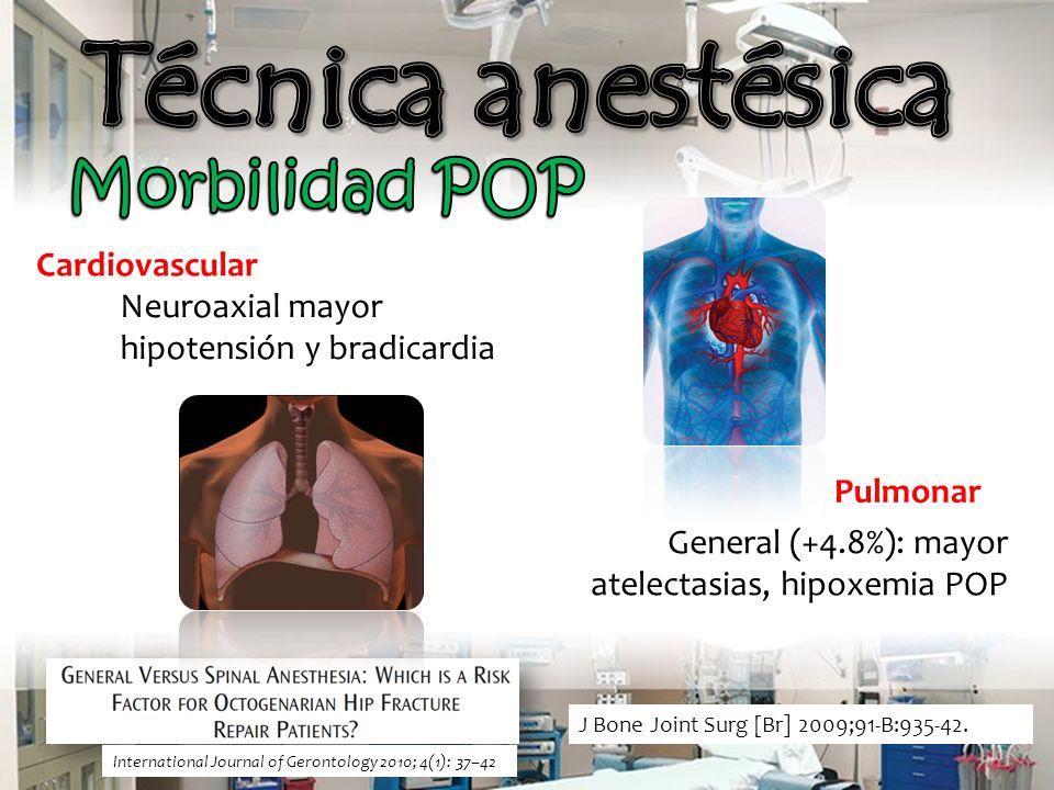 Técnica anestésica Morbilidad POP Cardiovascular