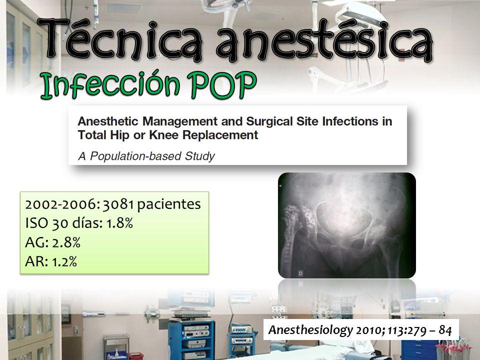 Técnica anestésica Infección POP 2002-2006: 3081 pacientes