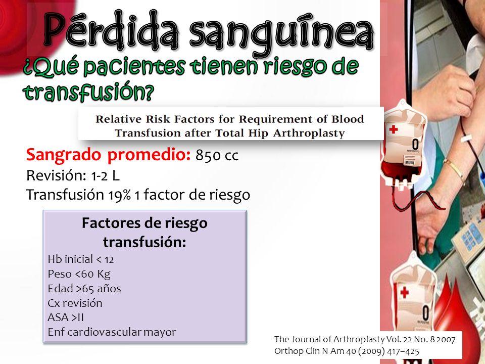 Factores de riesgo transfusión: