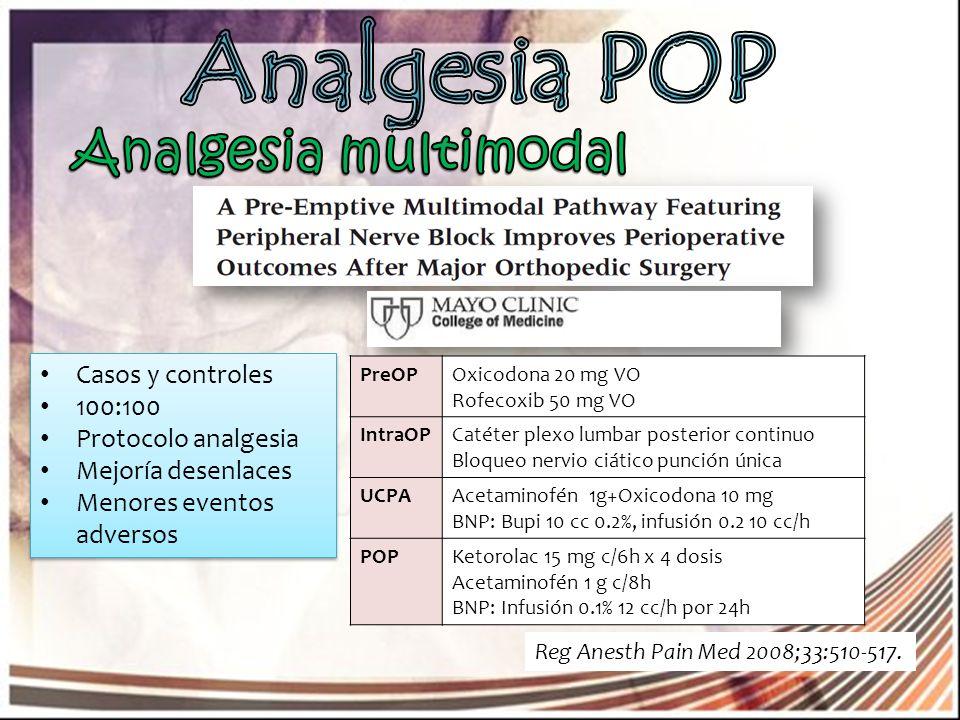 Analgesia POP Analgesia multimodal Casos y controles 100:100