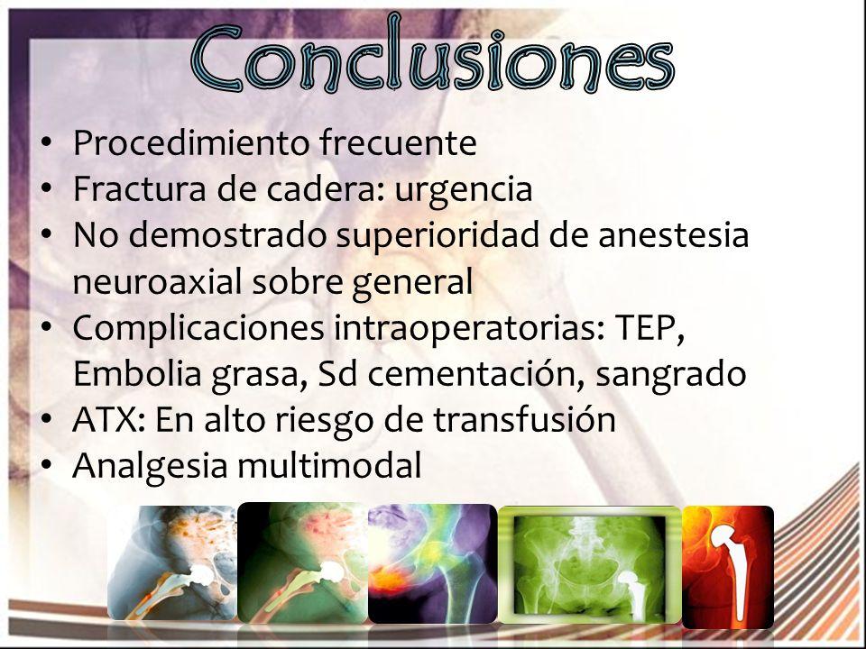 Conclusiones Procedimiento frecuente Fractura de cadera: urgencia