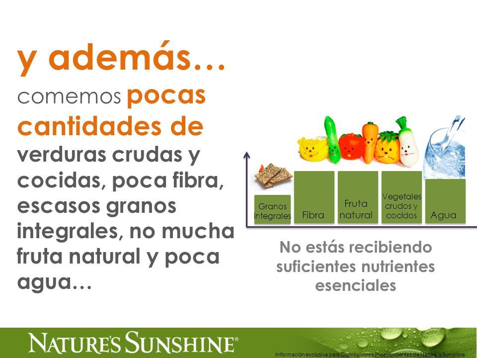 No estás recibiendo suficientes nutrientes esenciales