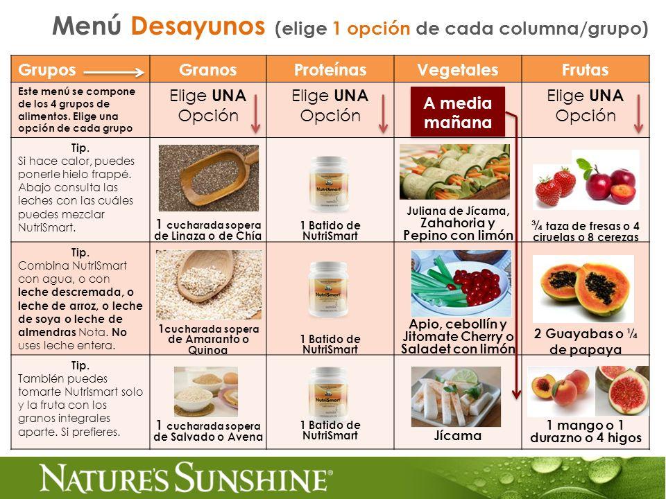 Menú Desayunos (elige 1 opción de cada columna/grupo)