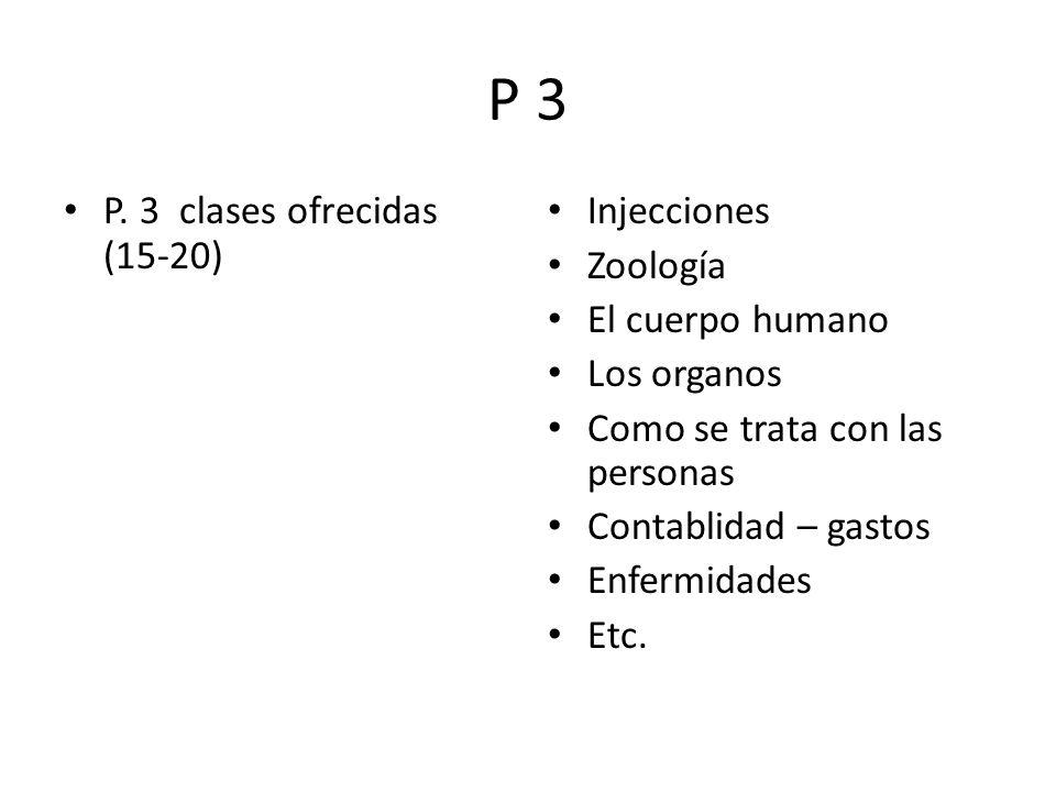 P 3 P. 3 clases ofrecidas (15-20) Injecciones Zoología