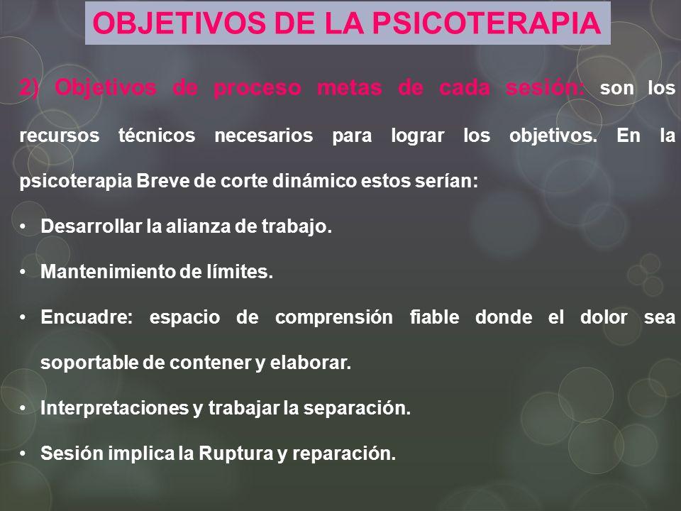 OBJETIVOS DE LA PSICOTERAPIA