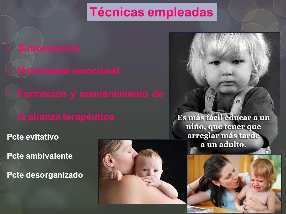 Técnicas empleadas Sintonización Proximidad emocional