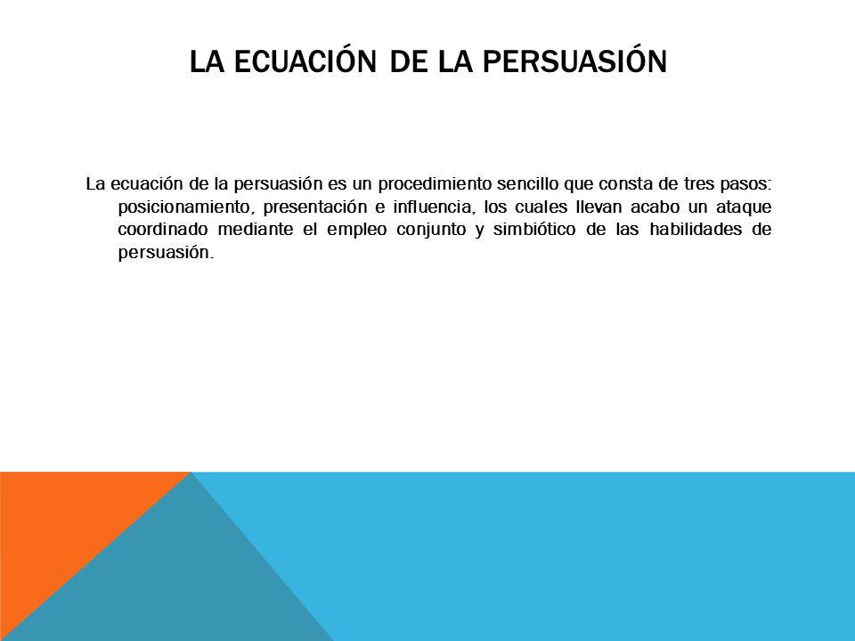 La ecuación de la persuasión