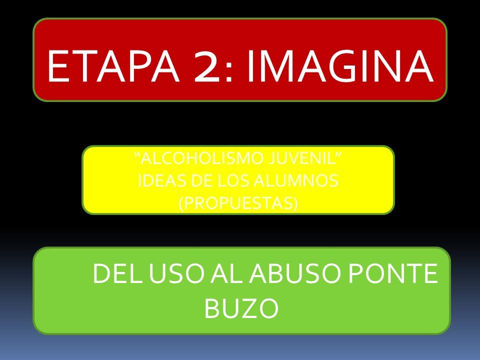 ETAPA 2: IMAGINA ALCOHOLISMO JUVENIL