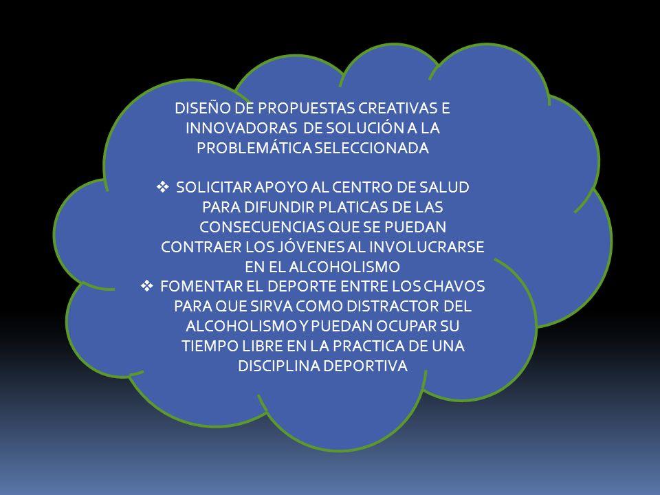 DISEÑO DE PROPUESTAS CREATIVAS E INNOVADORAS DE SOLUCIÓN A LA PROBLEMÁTICA SELECCIONADA