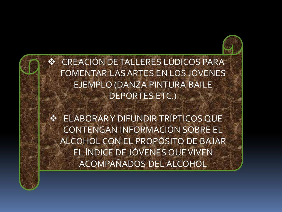 CREACIÓN DE TALLERES LÚDICOS PARA FOMENTAR LAS ARTES EN LOS JÓVENES EJEMPLO (DANZA PINTURA BAILE DEPORTES ETC.)