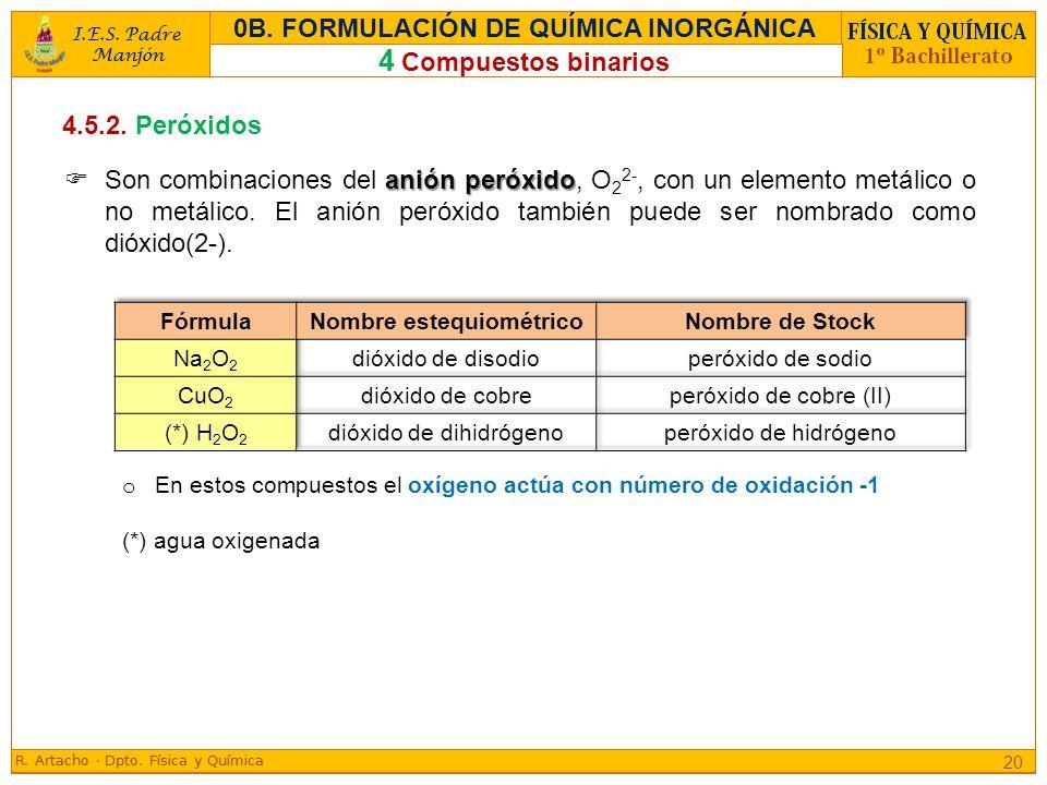 0B. FORMULACIÓN DE QUÍMICA INORGÁNICA Nombre estequiométrico