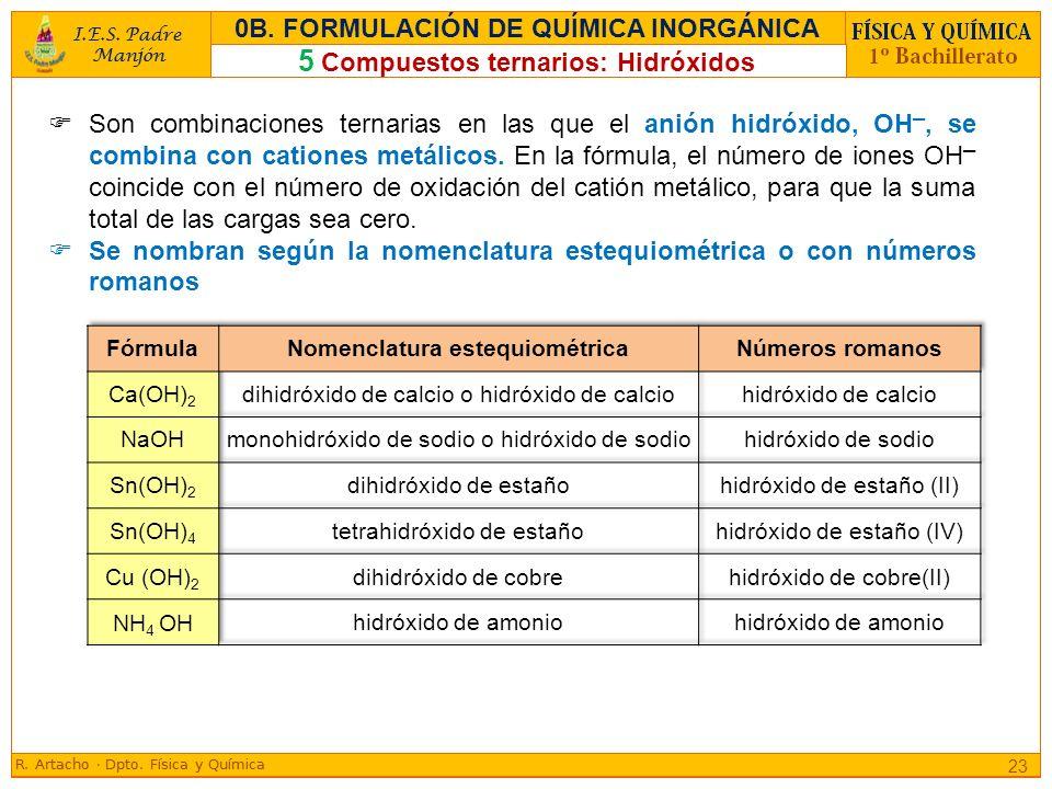 5 Compuestos ternarios: Hidróxidos