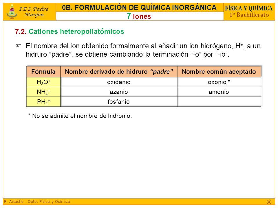 7 Iones 0B. FORMULACIÓN DE QUÍMICA INORGÁNICA