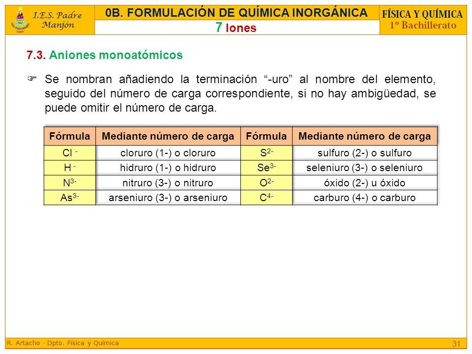 0B. FORMULACIÓN DE QUÍMICA INORGÁNICA Mediante número de carga