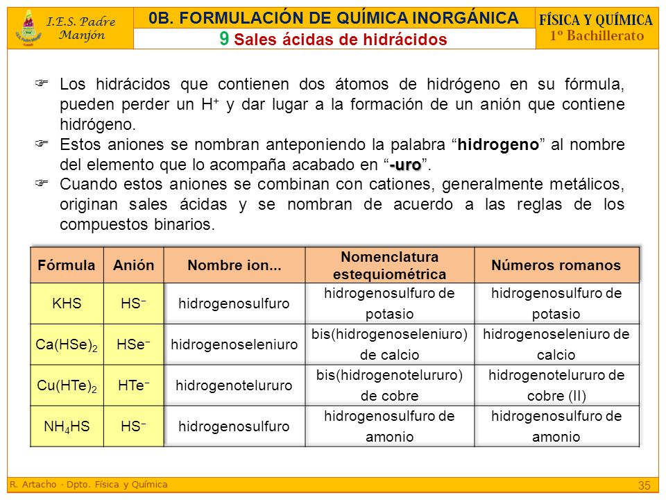 9 Sales ácidas de hidrácidos
