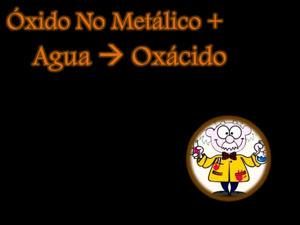 Óxido No Metálico + Agua  Oxácido