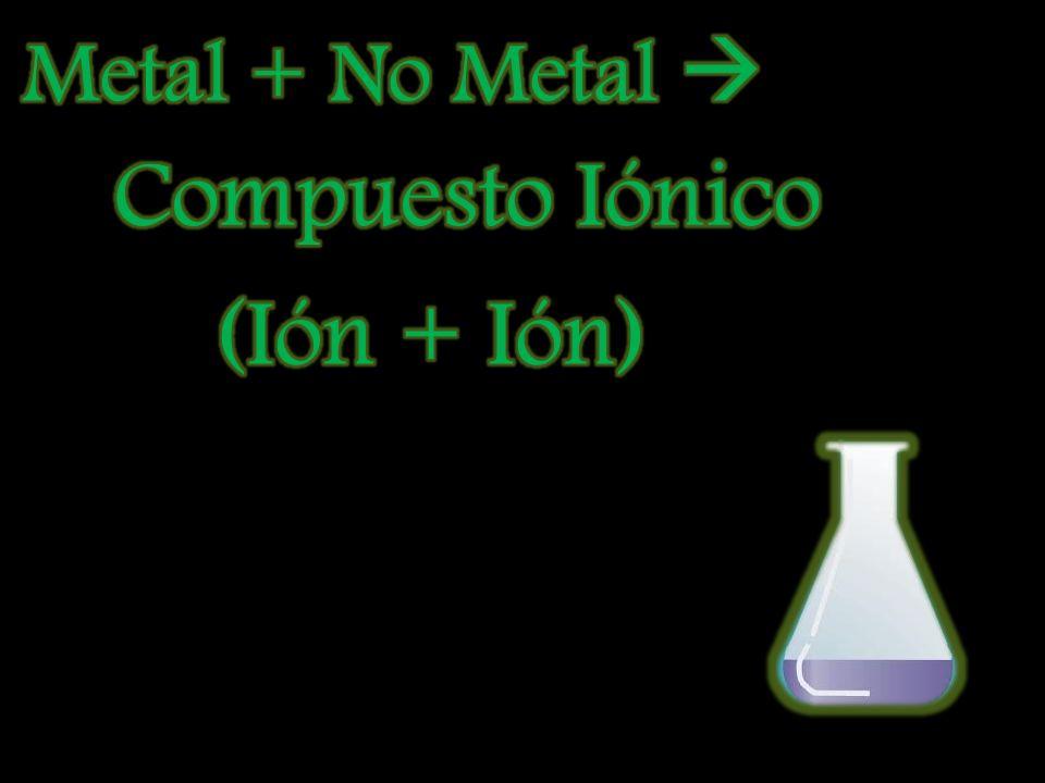 Metal + No Metal  Compuesto Iónico (Ión + Ión)