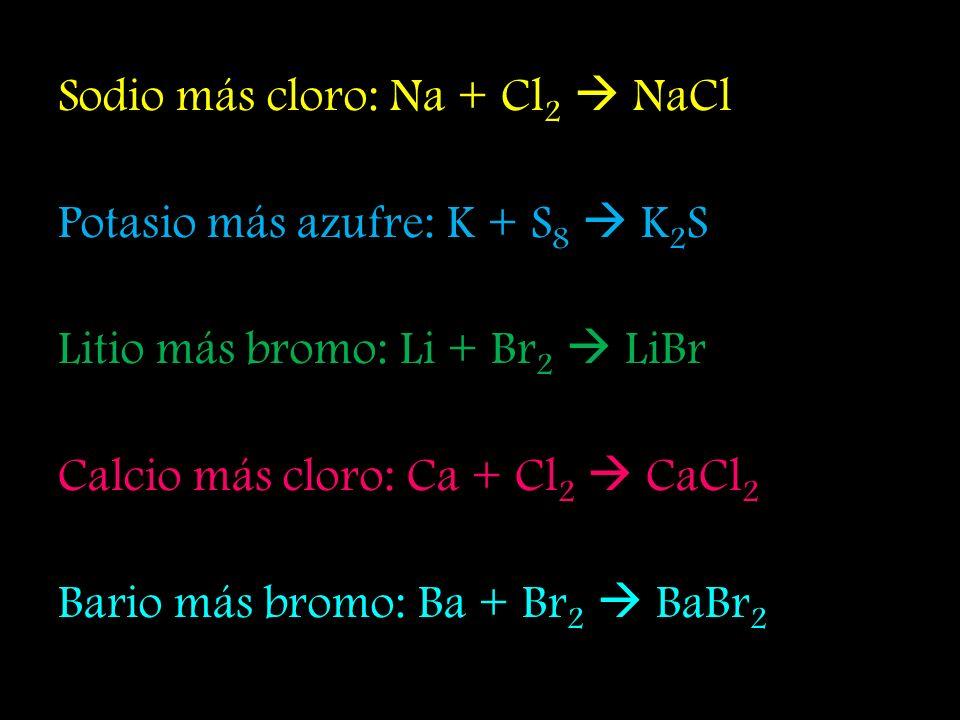Sodio más cloro: Na + Cl2  NaCl