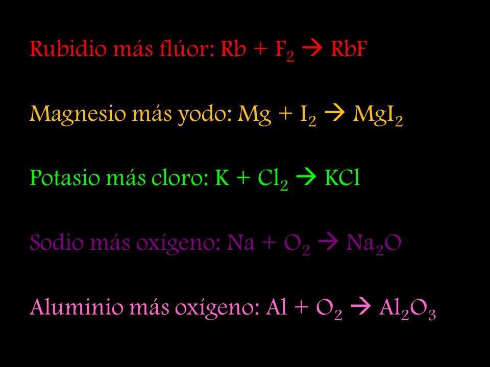 Rubidio más flúor: Rb + F2  RbF Magnesio más yodo: Mg + I2  MgI2 Potasio más cloro: K + Cl2  KCl Sodio más oxígeno: Na + O2  Na2O Aluminio más oxígeno: Al + O2  Al2O3