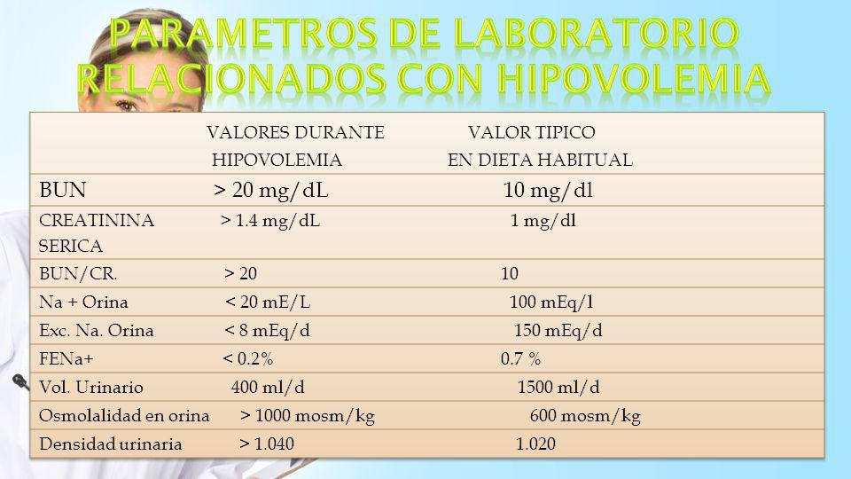 PARAMETROS DE LABORATORIO RELACIONADOS CON HIPOVOLEMIA