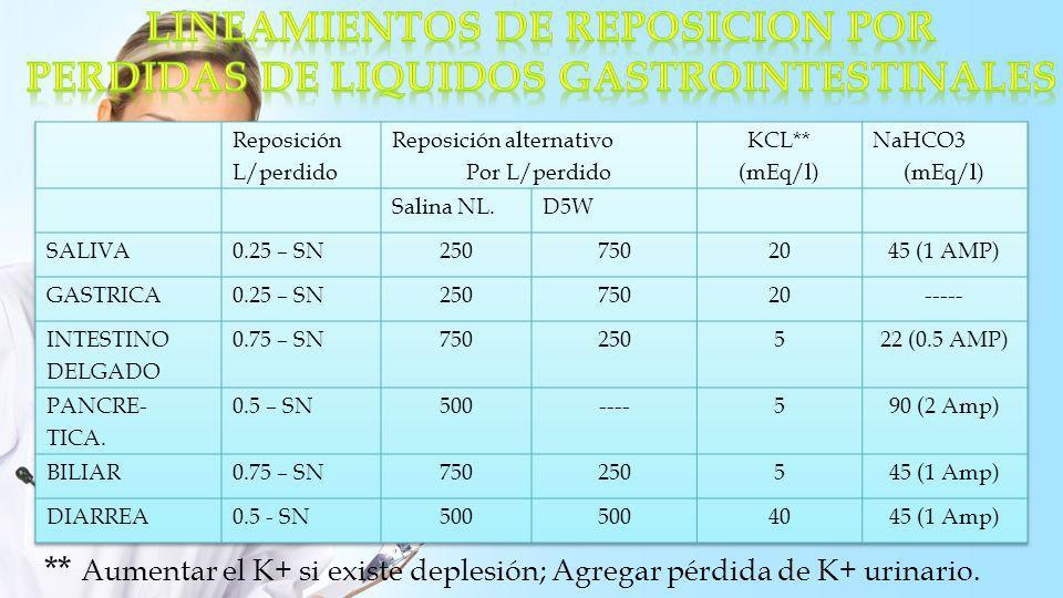LINEAMIENTOS DE REPOSICION POR PERDIDAS DE LIQUIDOS GASTROINTESTINALES