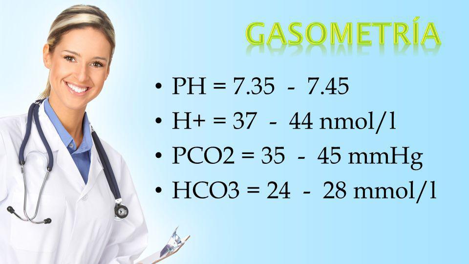 GASOMETRÍA PH = 7.35 - 7.45 H+ = 37 - 44 nmol/l PCO2 = 35 - 45 mmHg