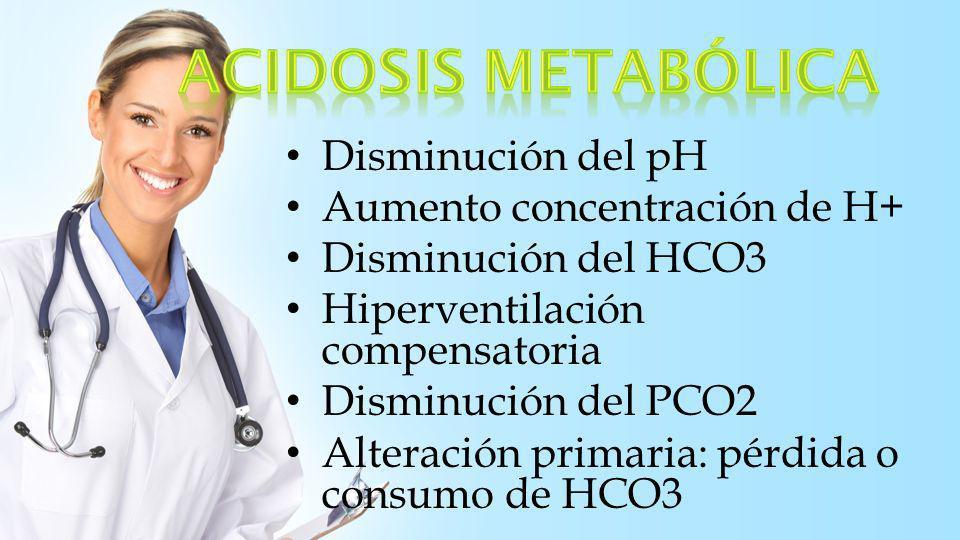 ACIDOSIS METABÓLICA Disminución del pH Aumento concentración de H+