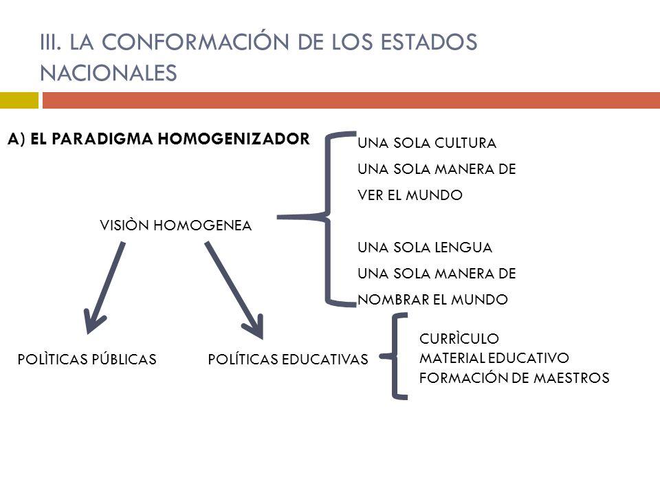 III. LA CONFORMACIÓN DE LOS ESTADOS NACIONALES