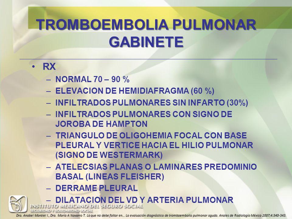 TROMBOEMBOLIA PULMONAR GABINETE