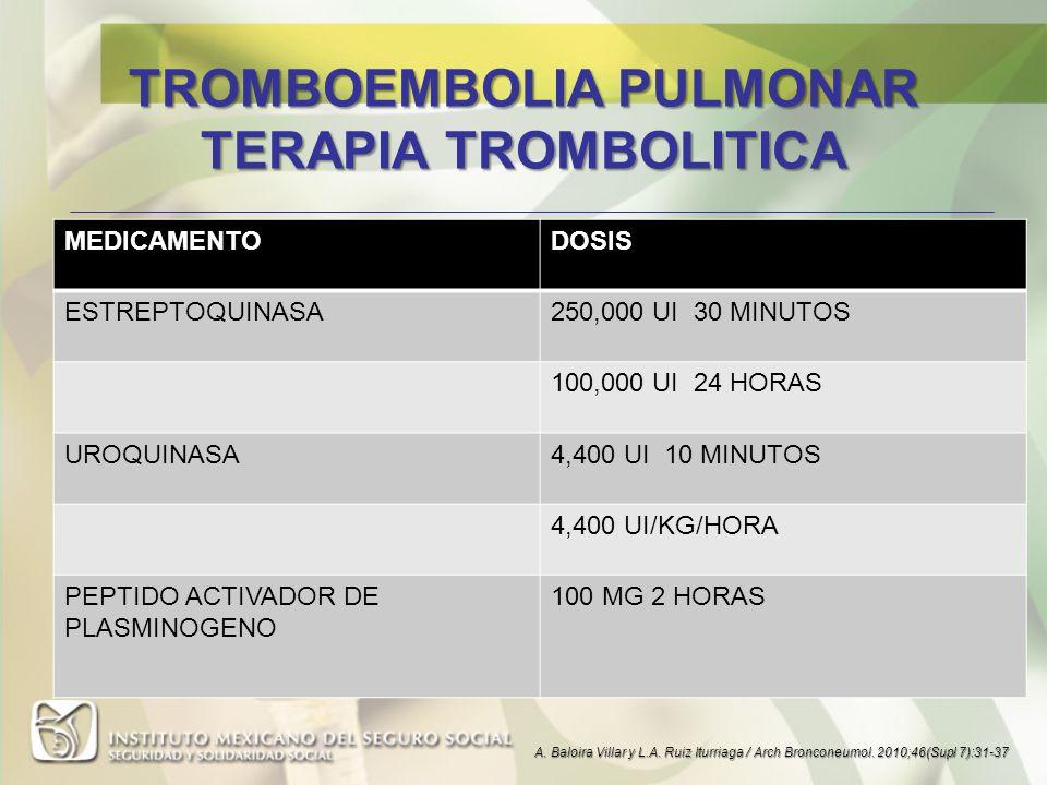 TROMBOEMBOLIA PULMONAR TERAPIA TROMBOLITICA