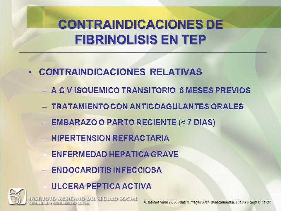 CONTRAINDICACIONES DE FIBRINOLISIS EN TEP