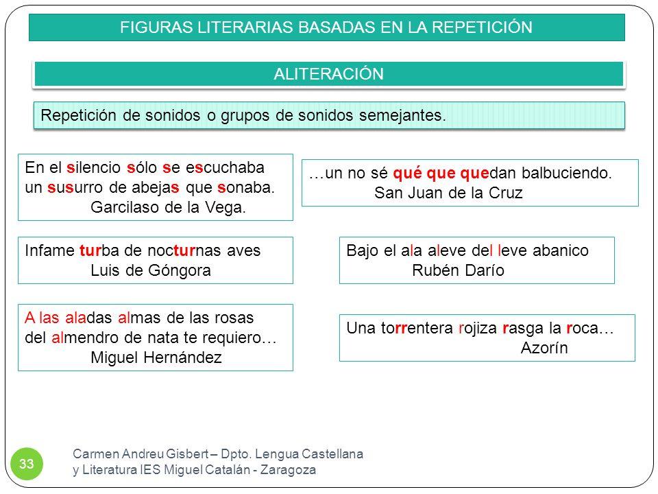 FIGURAS LITERARIAS BASADAS EN LA REPETICIÓN