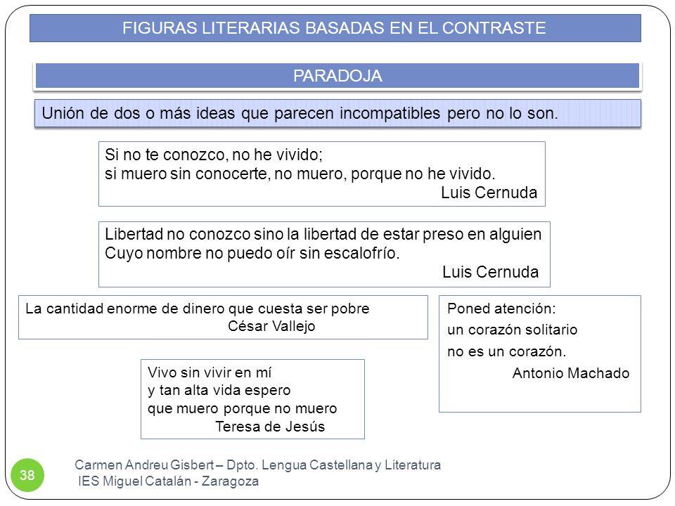 FIGURAS LITERARIAS BASADAS EN EL CONTRASTE