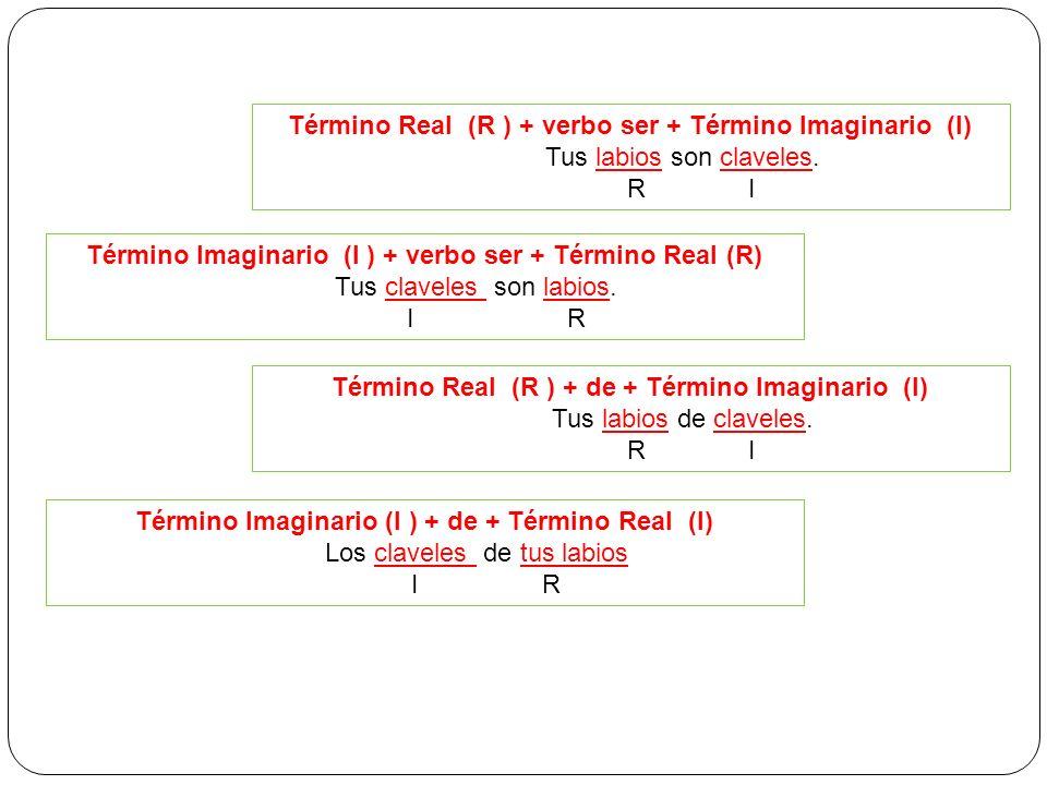 Término Real (R ) + verbo ser + Término Imaginario (I)