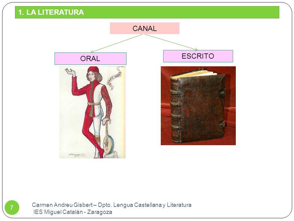 1. LA LITERATURA CANAL ESCRITO ORAL