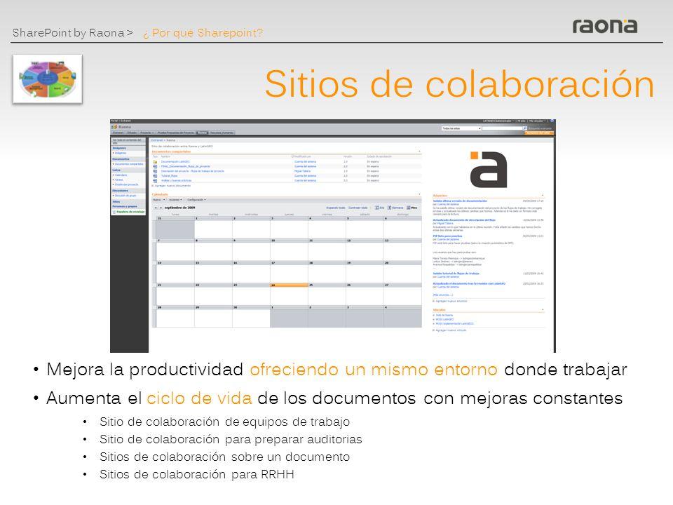 Sitios de colaboración