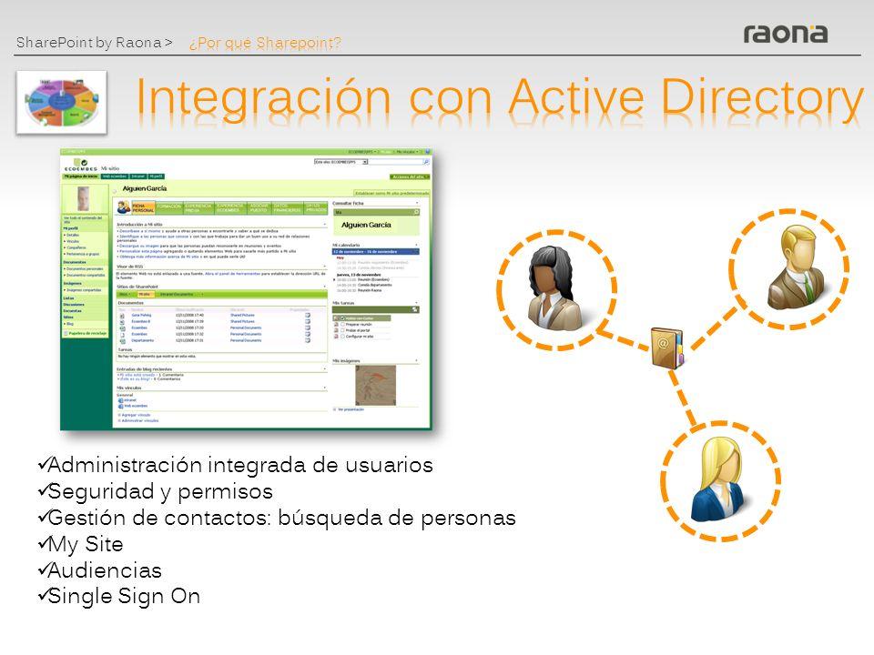 Integración con Active Directory