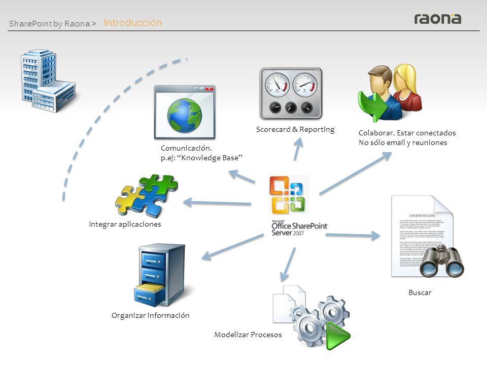 Introducción Scorecard & Reporting Colaborar. Estar conectados