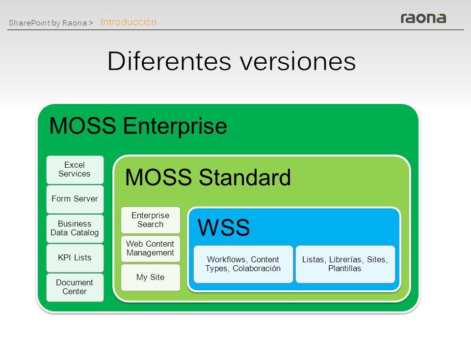 Diferentes versiones MOSS Enterprise MOSS Standard WSS Introducción