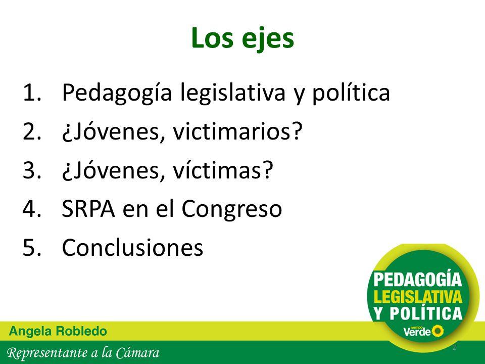 Los ejes Pedagogía legislativa y política ¿Jóvenes, victimarios