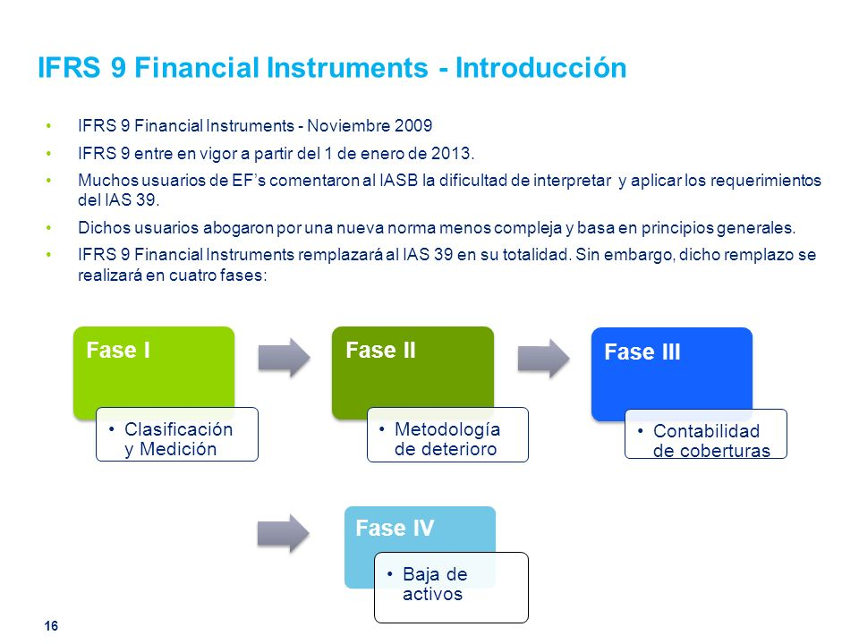 IFRS 9 Financial Instruments - Introducción