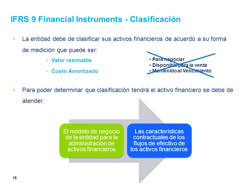 IFRS 9 Financial Instruments - Clasificación