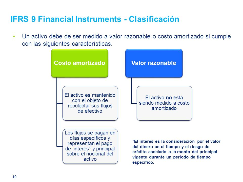 IFRS 9 Financial Instruments - Medición