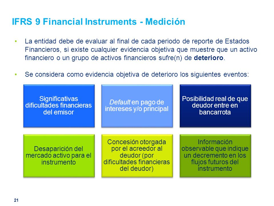 IFRS 9 Hot Topics Contabilización de: Prestamos a clientes