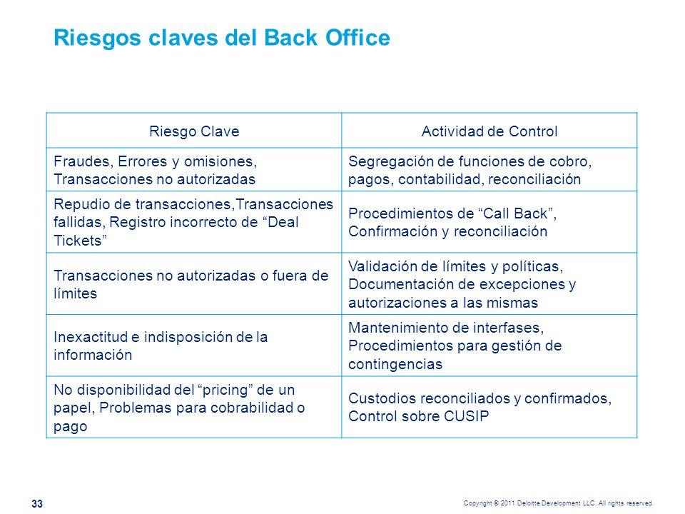 El Middle Office Responsabilidades críticas:
