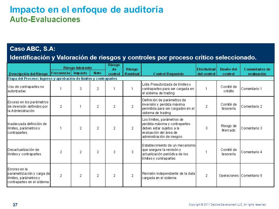 Gap Analysis Caso ABC, S.A. – Análisis de Brechas – Controles del Portafolio de Inversión 38