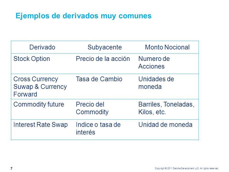 Instrumentos financieros comunes