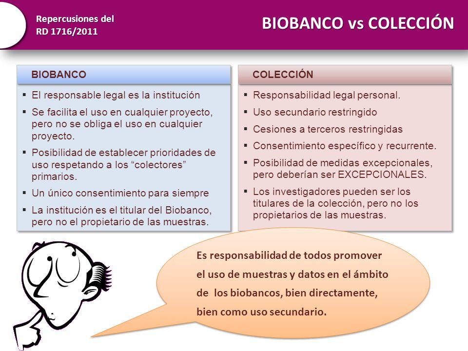 BIOBANCO vs COLECCIÓN BIOBANCO. COLECCIÓN. El responsable legal es la institución.